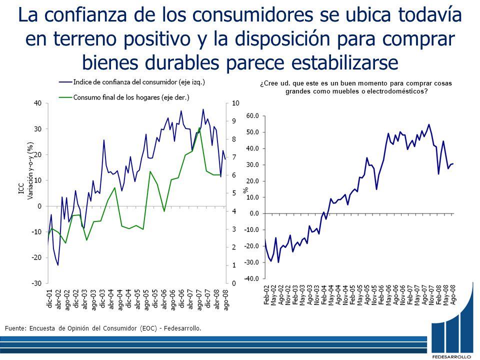 La confianza de los consumidores se ubica todavía en terreno positivo y la disposición para comprar bienes durables parece estabilizarse Fuente: Encuesta de Opinión del Consumidor (EOC) - Fedesarrollo.