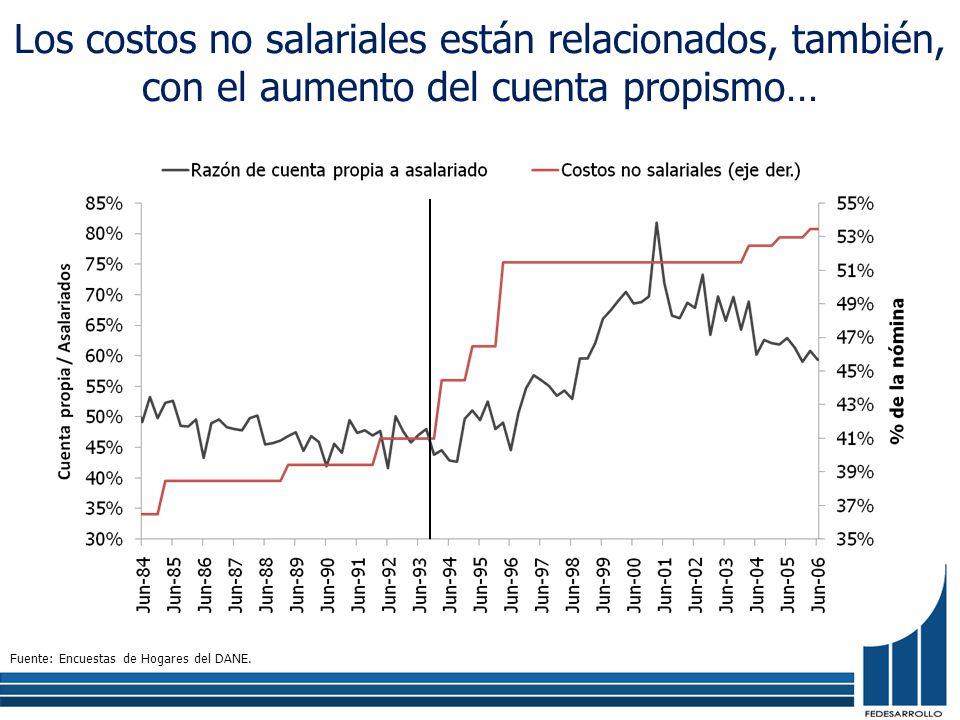 Los costos no salariales están relacionados, también, con el aumento del cuenta propismo… Fuente: Encuestas de Hogares del DANE.