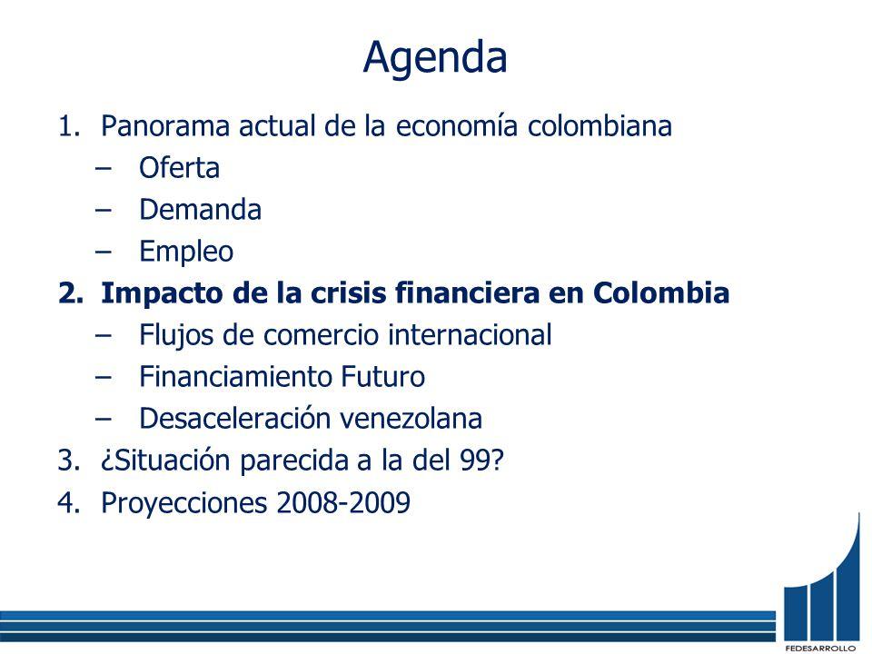 Agenda 1.Panorama actual de la economía colombiana –Oferta –Demanda –Empleo 2.Impacto de la crisis financiera en Colombia –Flujos de comercio internac