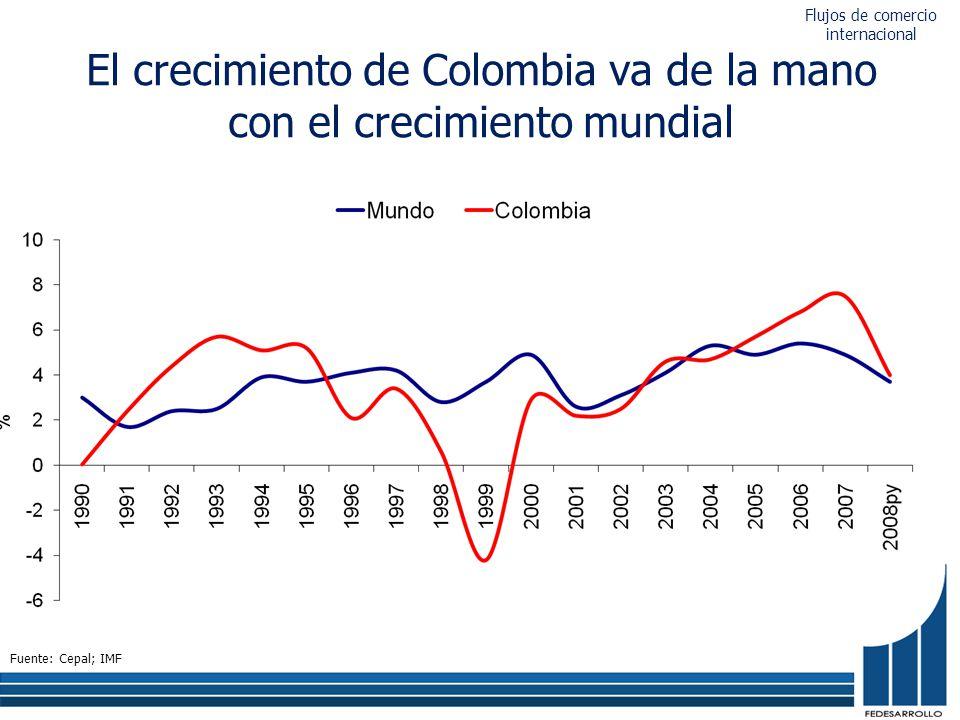 El crecimiento de Colombia va de la mano con el crecimiento mundial Fuente: Cepal; IMF Flujos de comercio internacional