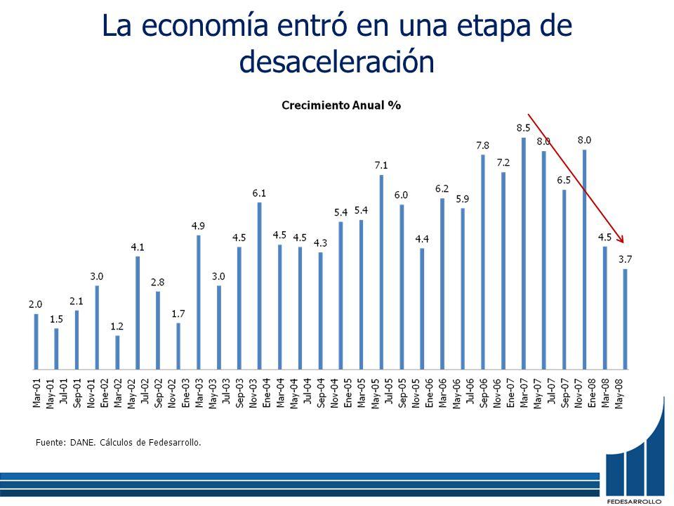 La economía entró en una etapa de desaceleración Fuente: DANE. Cálculos de Fedesarrollo.