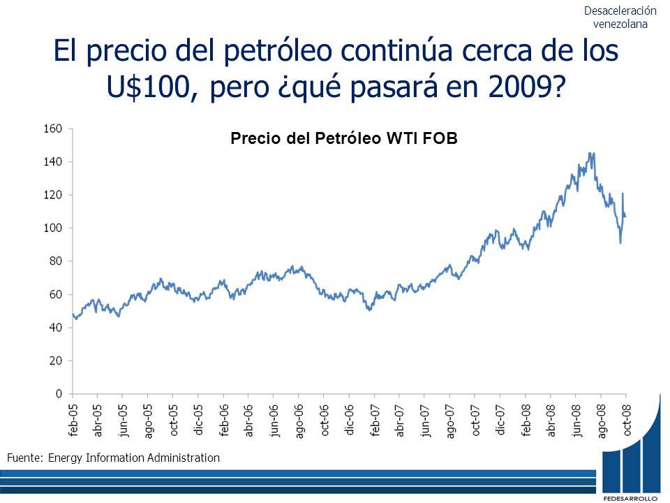 El precio del petróleo continúa cerca de los U$100, pero ¿qué pasará en 2009? Precio del Petróleo WTI FOB Fuente: Energy Information Administration De