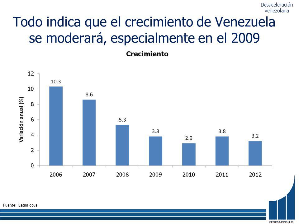 Todo indica que el crecimiento de Venezuela se moderará, especialmente en el 2009 Fuente: LatinFocus. Desaceleración venezolana