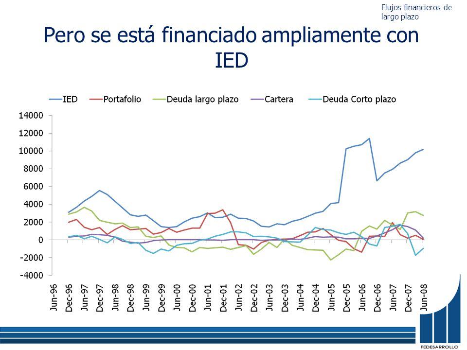 Pero se está financiado ampliamente con IED Flujos financieros de largo plazo