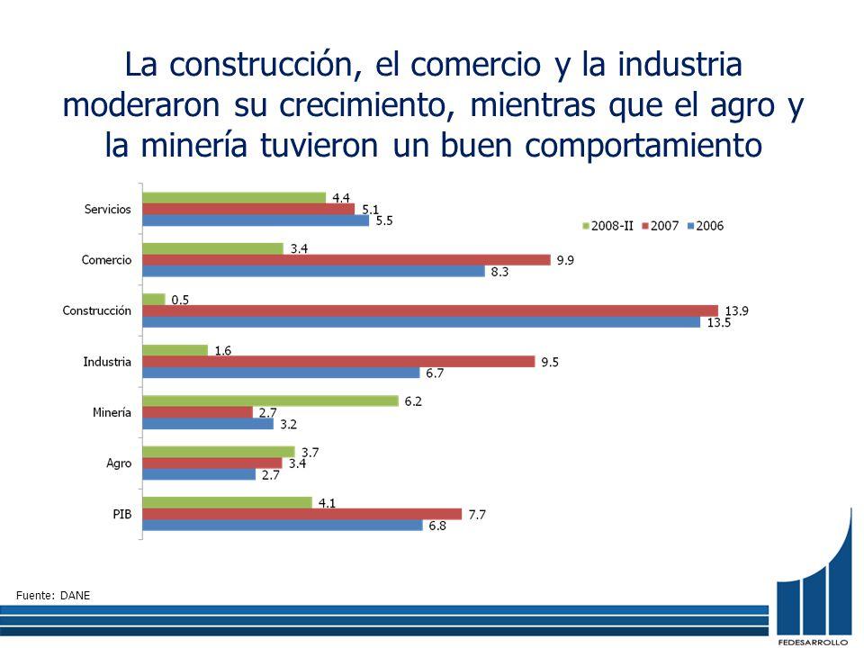Proyecciones para 2009 Fuente: Modelo de Equilibrio General de Fedesarrollo Crecimiento (%)2009 Base2009 Alterno PIB3.93.5 Oferta Agropecuario3.63.2 Minero4.64.2 Industrial3.12.6 Construcción4.23.8 Comercio3.53.0 Servicios4.44.1 Demanda Consumo privado3.53.0 Consumo público3.6 Inversión total8.27.6 FBKF privado8.07.4 FBKF público9.08.0 Exportaciones7.55.5 Importaciones9.27.6