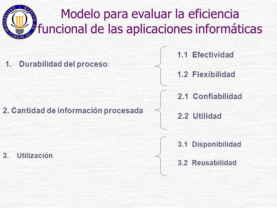Modelo para evaluar la eficiencia funcional de las aplicaciones informáticas 1.Durabilidad del proceso: 2. Cantidad de información procesada 1.1 Efect