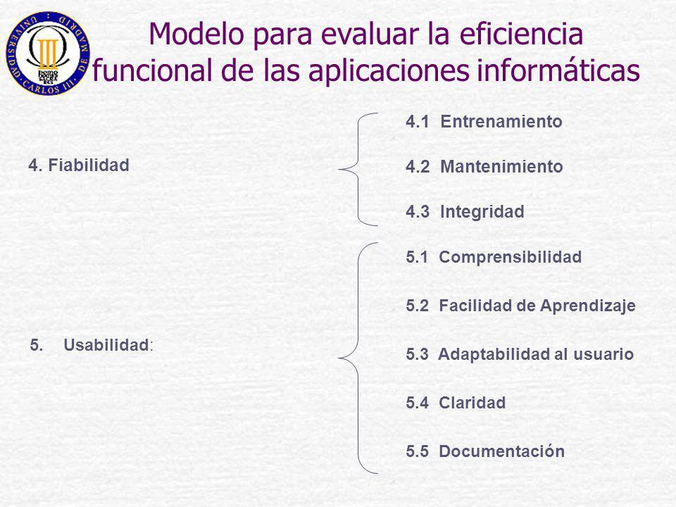 Modelo para evaluar la eficiencia funcional de las aplicaciones informáticas 4. Fiabilidad 4.1 Entrenamiento 4.2 Mantenimiento 4.3 Integridad 5.Usabil