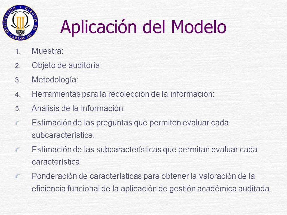 Aplicación del Modelo 1. Muestra: 2. Objeto de auditoría: 3. Metodología: 4. Herramientas para la recolección de la información: 5. Análisis de la inf