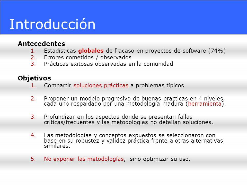 Introducción Antecedentes 1.Estadísticas globales de fracaso en proyectos de software (74%) 2.Errores cometidos / observados 3.Prácticas exitosas obse
