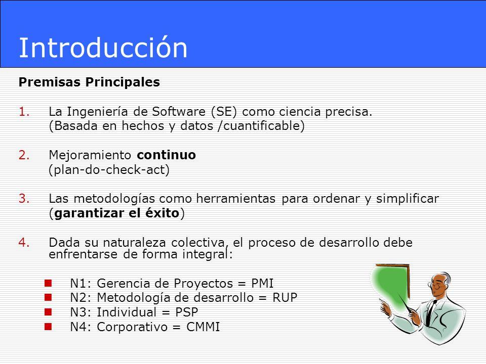 Introducción Premisas Principales 1.La Ingeniería de Software (SE) como ciencia precisa. (Basada en hechos y datos /cuantificable) 2.Mejoramiento cont