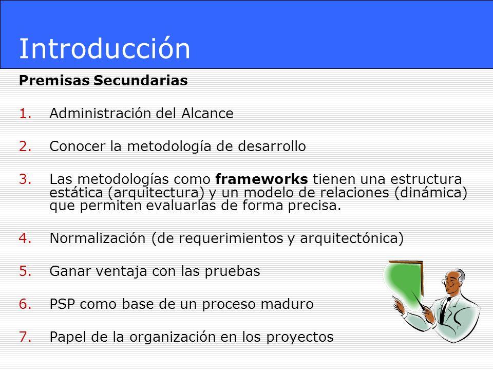 Introducción Premisas Secundarias 1.Administración del Alcance 2.Conocer la metodología de desarrollo 3.Las metodologías como frameworks tienen una es