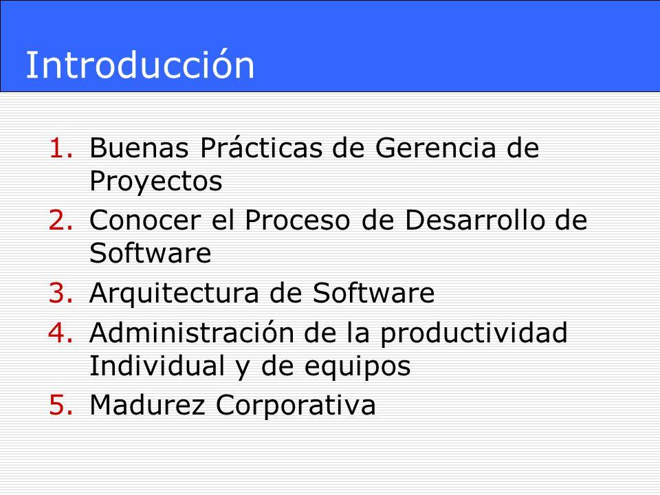 1.Buenas Prácticas de Gerencia de Proyectos 2.Conocer el Proceso de Desarrollo de Software 3.Arquitectura de Software 4.Administración de la productiv
