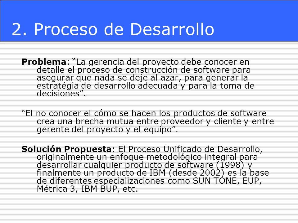 2. Proceso de Desarrollo Problema: La gerencia del proyecto debe conocer en detalle el proceso de construcción de software para asegurar que nada se d