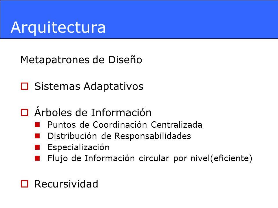 Arquitectura Metapatrones de Diseño Sistemas Adaptativos Árboles de Información Puntos de Coordinación Centralizada Distribución de Responsabilidades