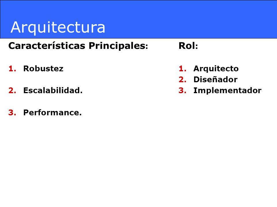 Arquitectura Características Principales : 1.Robustez 2.Escalabilidad. 3.Performance. Rol : 1.Arquitecto 2.Diseñador 3.Implementador