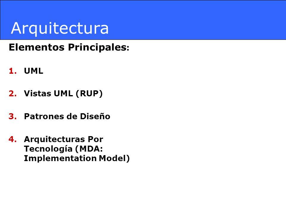 Arquitectura Elementos Principales : 1.UML 2.Vistas UML (RUP) 3.Patrones de Diseño 4.Arquitecturas Por Tecnología (MDA: Implementation Model)