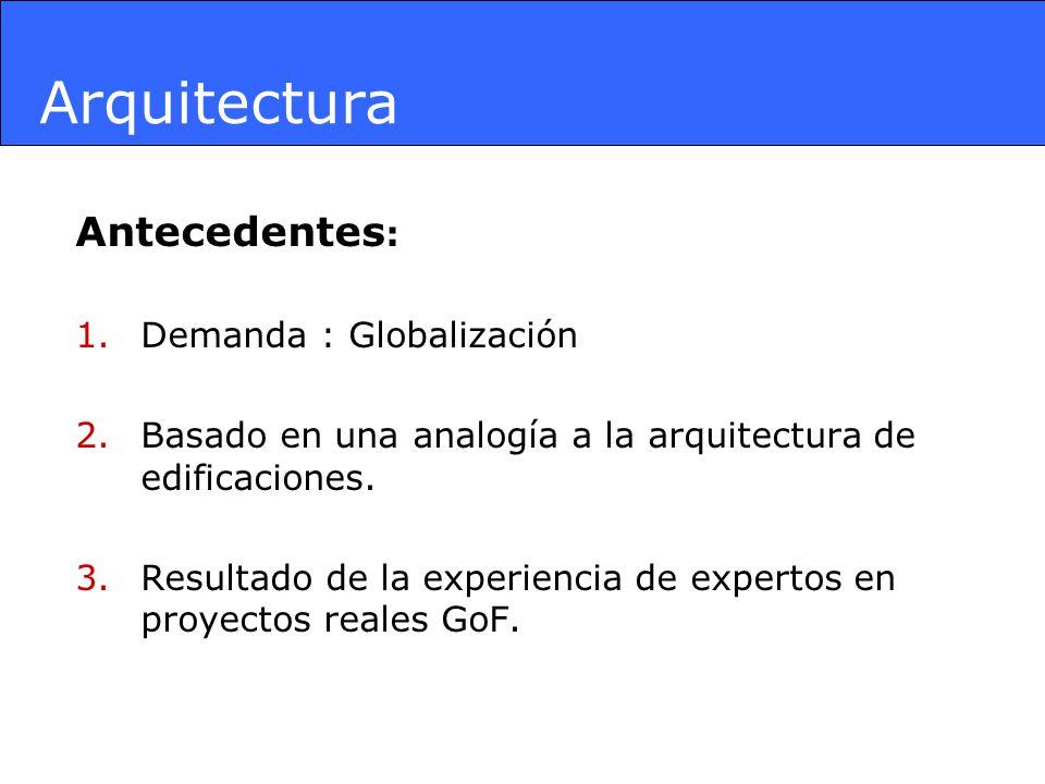 Antecedentes : 1.Demanda : Globalización 2.Basado en una analogía a la arquitectura de edificaciones. 3.Resultado de la experiencia de expertos en pro