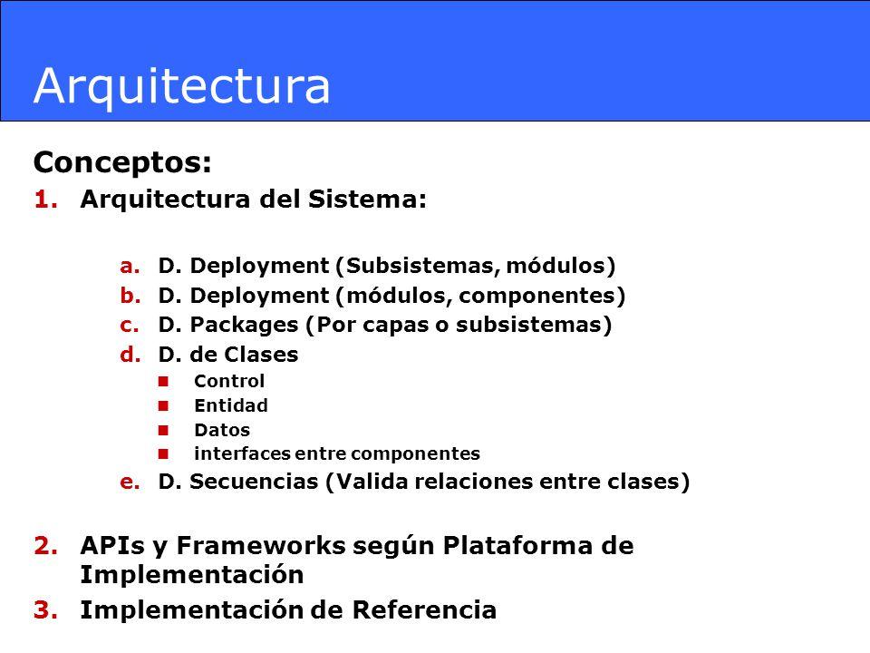 Arquitectura Conceptos: 1.Arquitectura del Sistema: a.D. Deployment (Subsistemas, módulos) b.D. Deployment (módulos, componentes) c.D. Packages (Por c