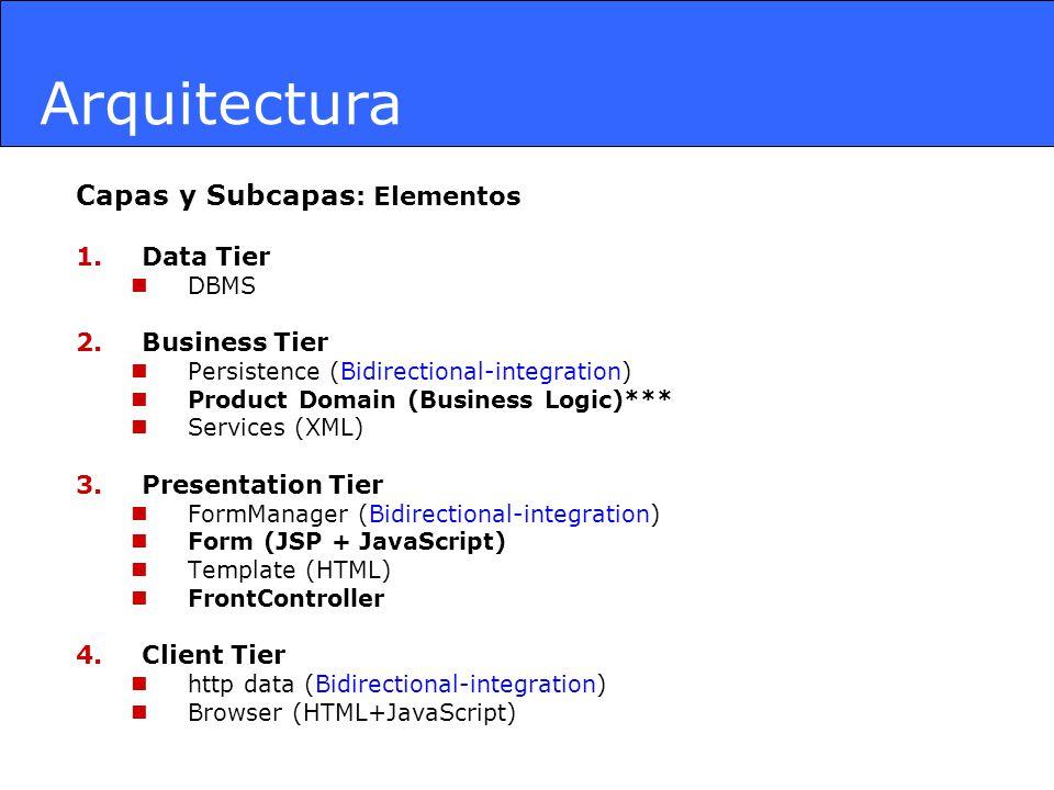 Capas y Subcapas : Elementos 1.Data Tier DBMS 2.Business Tier Persistence (Bidirectional-integration) Product Domain (Business Logic)*** Services (XML