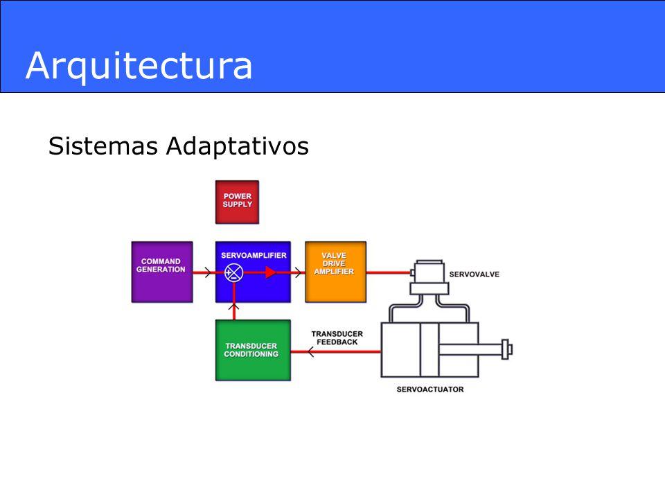 Arquitectura Sistemas Adaptativos