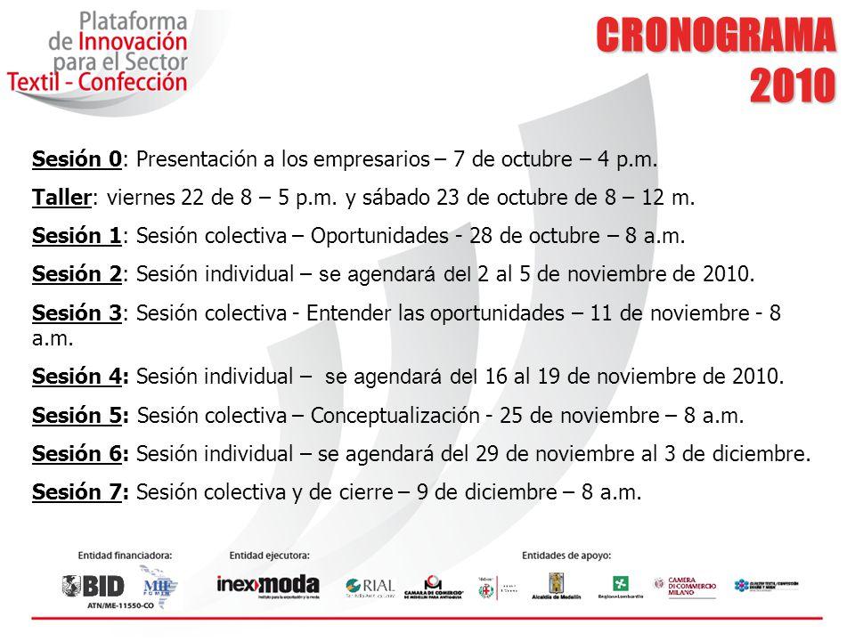 CRONOGRAMA2010 Sesión 0: Presentación a los empresarios – 7 de octubre – 4 p.m.