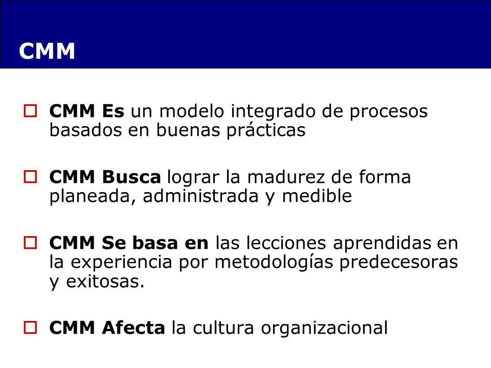 CMM Es un modelo integrado de procesos basados en buenas prácticas CMM Busca lograr la madurez de forma planeada, administrada y medible CMM Se basa en las lecciones aprendidas en la experiencia por metodologías predecesoras y exitosas.
