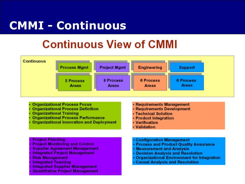 CMMI - Continuous