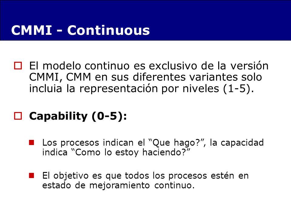 El modelo continuo es exclusivo de la versión CMMI, CMM en sus diferentes variantes solo incluia la representación por niveles (1-5). Capability (0-5)