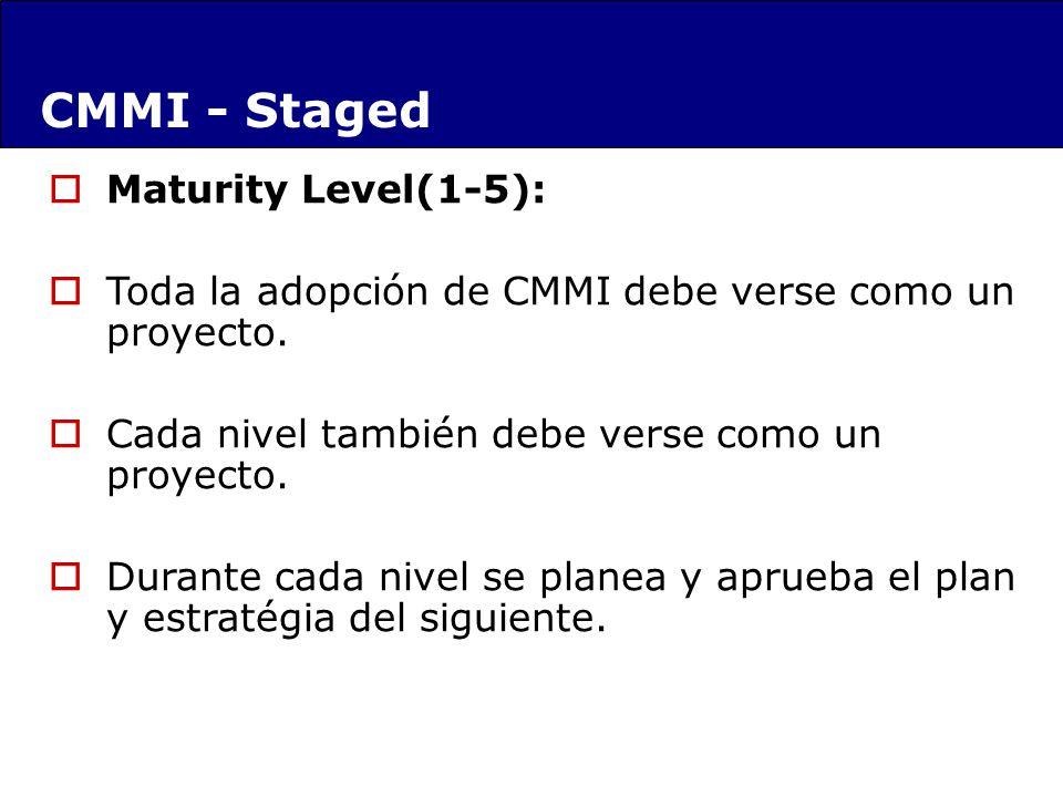 Maturity Level(1-5): Toda la adopción de CMMI debe verse como un proyecto. Cada nivel también debe verse como un proyecto. Durante cada nivel se plane