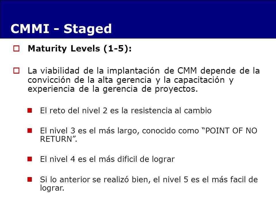 Maturity Levels (1-5): La viabilidad de la implantación de CMM depende de la convicción de la alta gerencia y la capacitación y experiencia de la gerencia de proyectos.