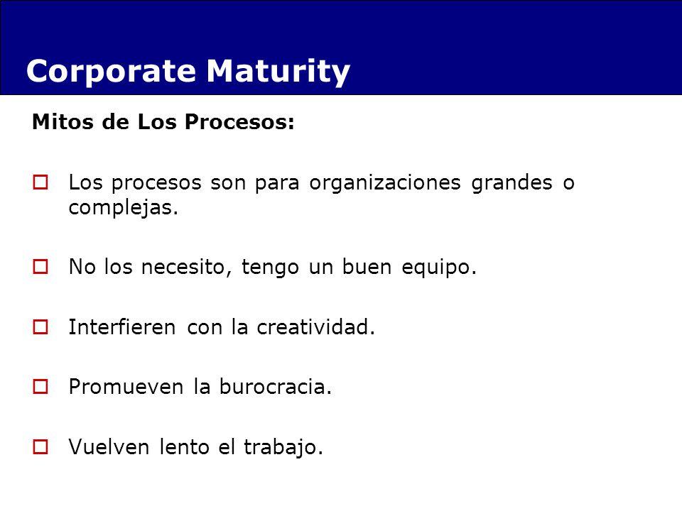 Mitos de Los Procesos: Los procesos son para organizaciones grandes o complejas. No los necesito, tengo un buen equipo. Interfieren con la creatividad