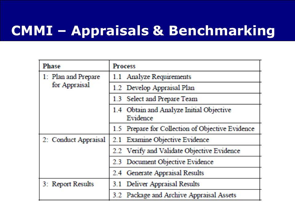 CMMI – Appraisals & Benchmarking