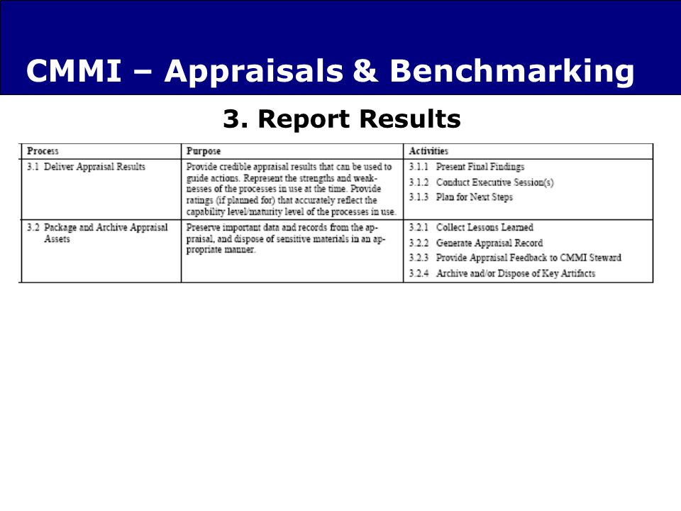 CMMI – Appraisals & Benchmarking 3. Report Results