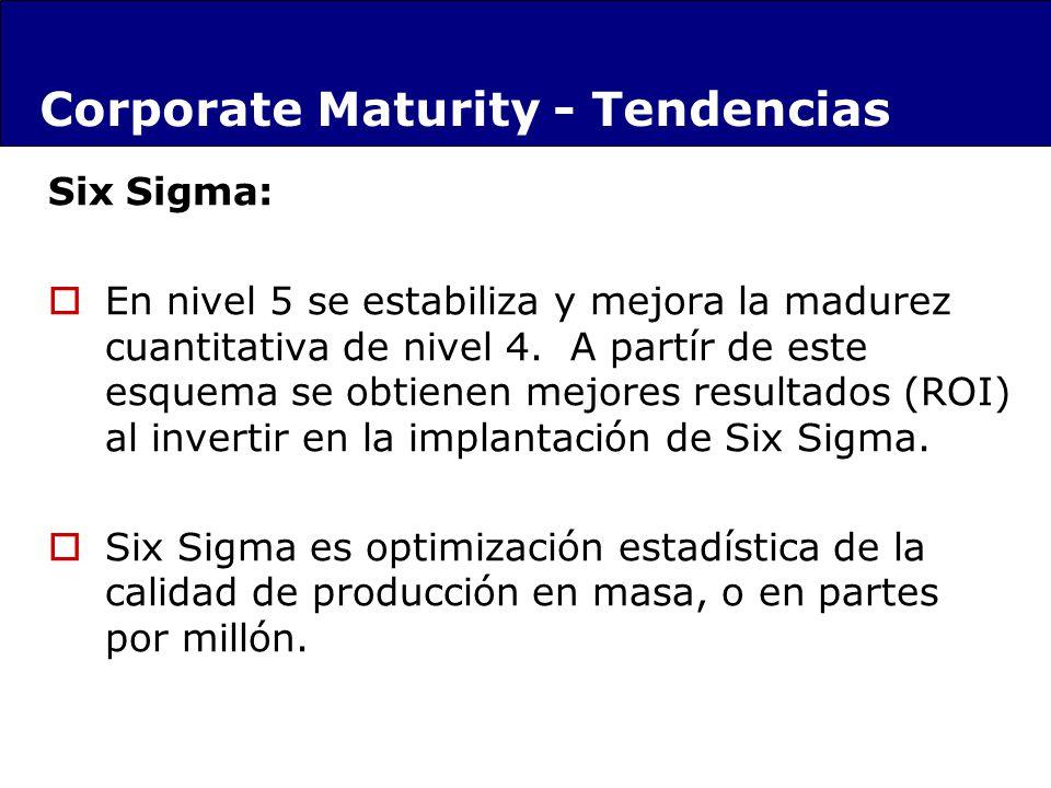 Six Sigma: En nivel 5 se estabiliza y mejora la madurez cuantitativa de nivel 4. A partír de este esquema se obtienen mejores resultados (ROI) al inve