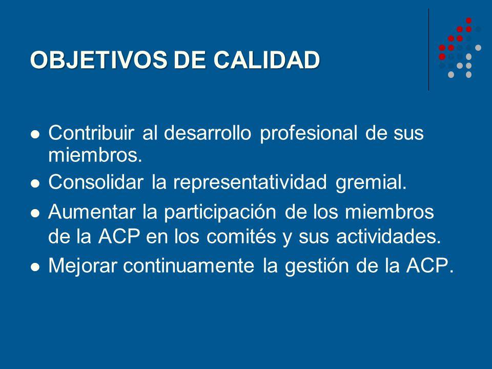 OBJETIVOS DE CALIDAD Contribuir al desarrollo profesional de sus miembros. Consolidar la representatividad gremial. Aumentar la participación de los m