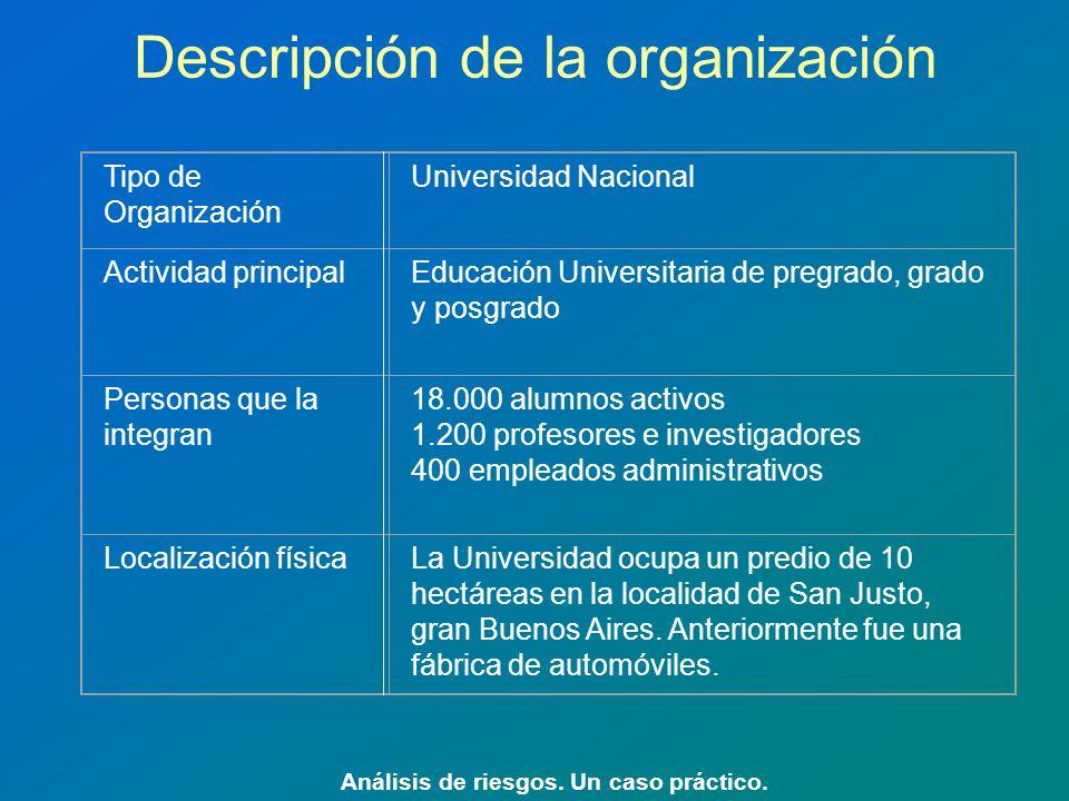 Descripción de la organización Análisis de riesgos. Un caso práctico. Tipo de Organización Universidad Nacional Actividad principalEducación Universit