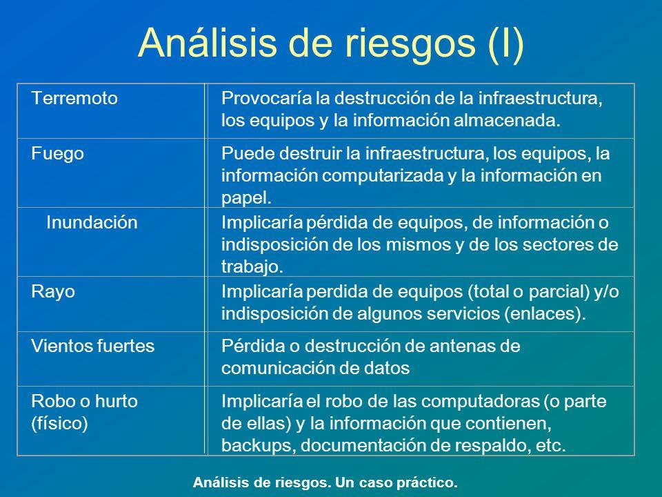 Análisis de riesgos (I) Análisis de riesgos. Un caso práctico. TerremotoProvocaría la destrucción de la infraestructura, los equipos y la información