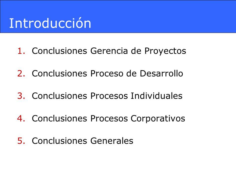 1.Conclusiones Gerencia de Proyectos 2.Conclusiones Proceso de Desarrollo 3.Conclusiones Procesos Individuales 4.Conclusiones Procesos Corporativos 5.