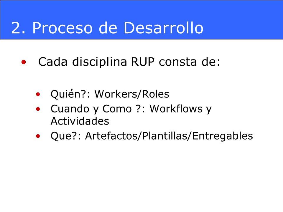 Cada disciplina RUP consta de: Quién?: Workers/Roles Cuando y Como ?: Workflows y Actividades Que?: Artefactos/Plantillas/Entregables 2. Proceso de De