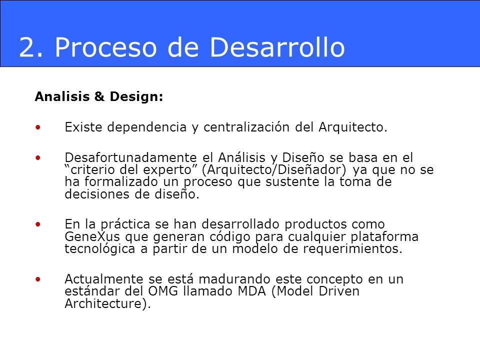 Analisis & Design: Existe dependencia y centralización del Arquitecto. Desafortunadamente el Análisis y Diseño se basa en el criterio del experto (Arq
