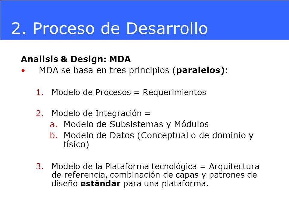 Analisis & Design: MDA MDA se basa en tres principios (paralelos): 1.Modelo de Procesos = Requerimientos 2.Modelo de Integración = a.Modelo de Subsist