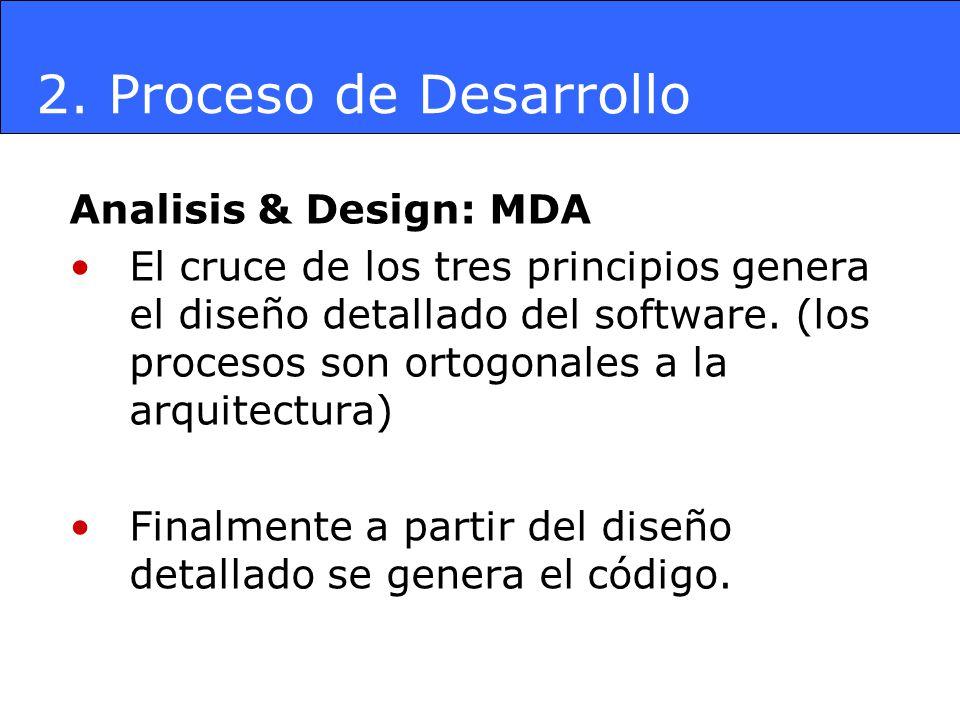 Analisis & Design: MDA El cruce de los tres principios genera el diseño detallado del software. (los procesos son ortogonales a la arquitectura) Final