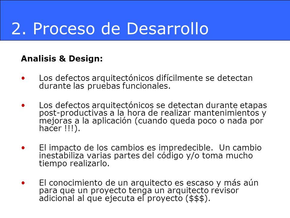 Analisis & Design: Los defectos arquitectónicos difícilmente se detectan durante las pruebas funcionales. Los defectos arquitectónicos se detectan dur