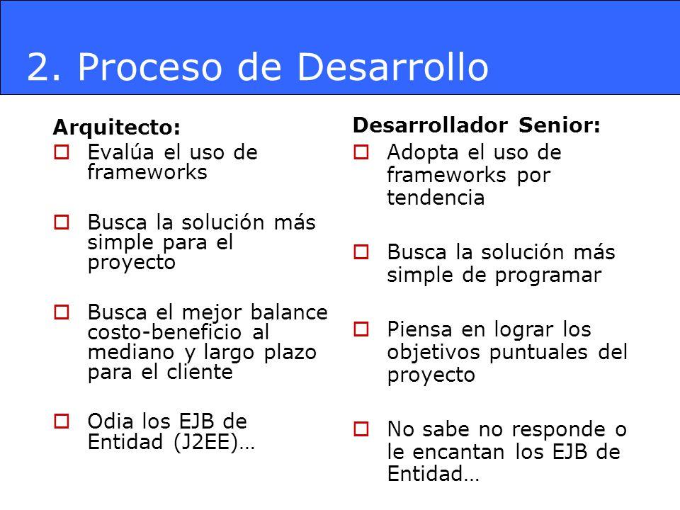 2. Proceso de Desarrollo Arquitecto: Evalúa el uso de frameworks Busca la solución más simple para el proyecto Busca el mejor balance costo-beneficio