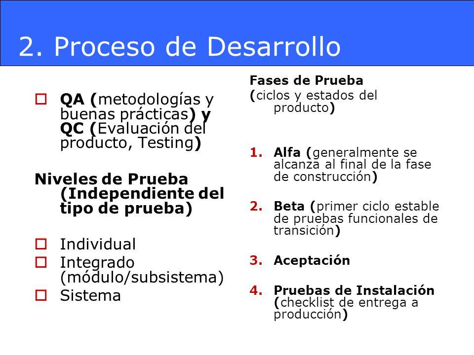 QA (metodologías y buenas prácticas) y QC (Evaluación del producto, Testing) Niveles de Prueba (Independiente del tipo de prueba) Individual Integrado