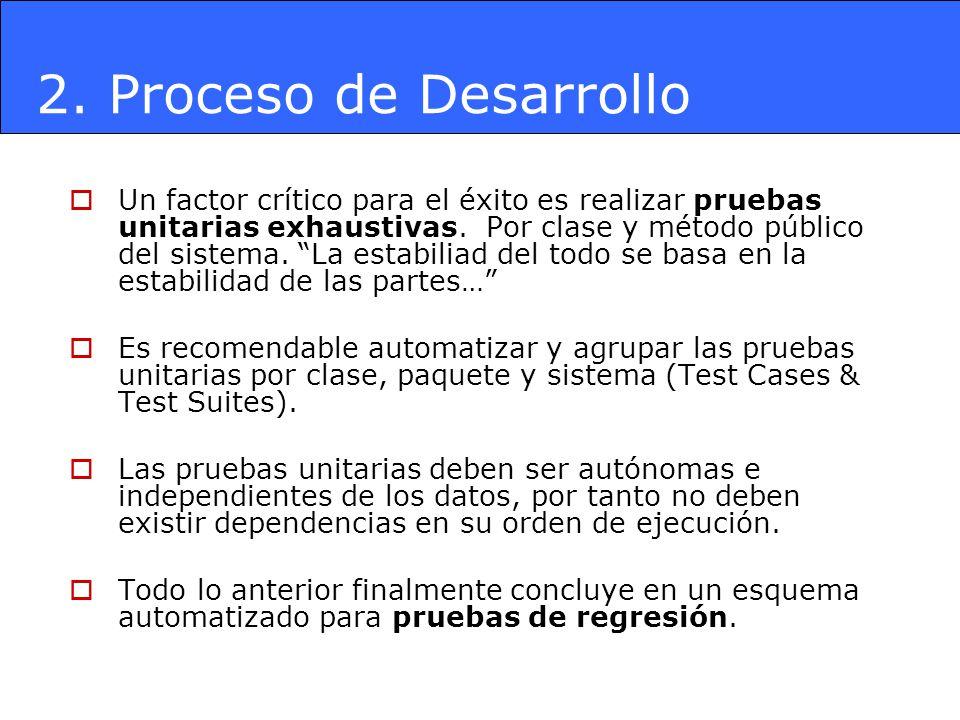 2. Proceso de Desarrollo Un factor crítico para el éxito es realizar pruebas unitarias exhaustivas. Por clase y método público del sistema. La estabil