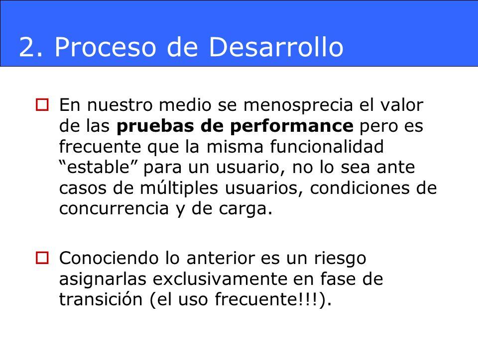 2. Proceso de Desarrollo En nuestro medio se menosprecia el valor de las pruebas de performance pero es frecuente que la misma funcionalidad estable p