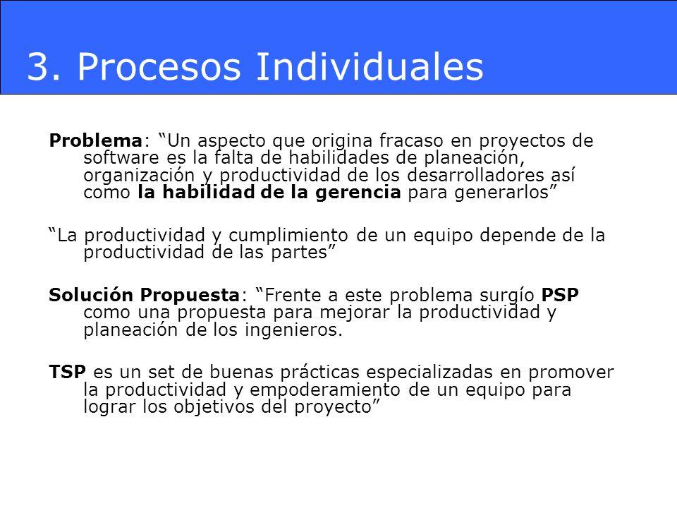 3. Procesos Individuales Problema: Un aspecto que origina fracaso en proyectos de software es la falta de habilidades de planeación, organización y pr