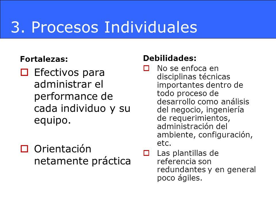 3. Procesos Individuales Fortalezas: Efectivos para administrar el performance de cada individuo y su equipo. Orientación netamente práctica Debilidad