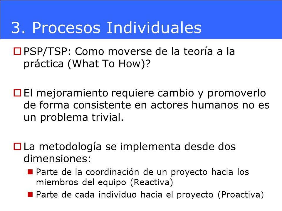 3. Procesos Individuales PSP/TSP: Como moverse de la teoría a la práctica (What To How)? El mejoramiento requiere cambio y promoverlo de forma consist